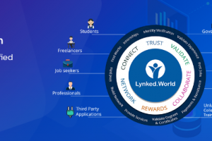 lynked.world ico
